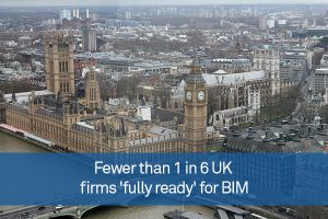 Fewer than 1 in 6 UK firms 'fully ready' for BIM