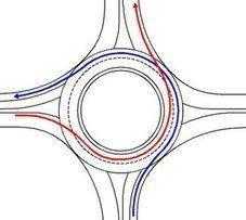 hohere-leistungsfahigkeit-kreisverkehr