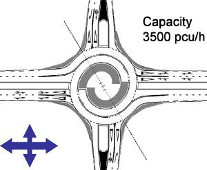 increase-capacity-with-turbo-roundabout