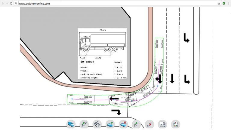 analyserer kjøretøyenes dreiemanøvre