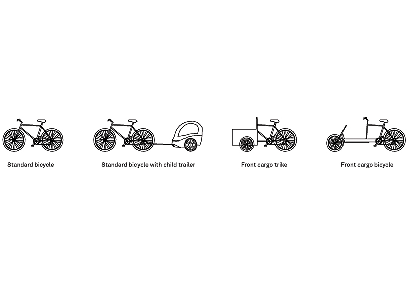 Different bicycle models for cycle path design