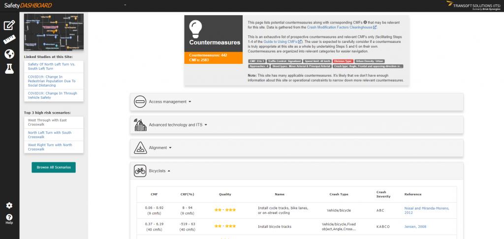"""Figura 3. Listado de posibles medidas correctivas junto con los CMF correspondientes en el panel """"Safety Dashboard"""" de BriskLUMINA"""